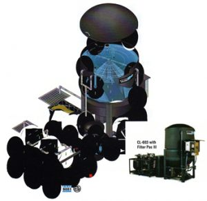 cl wash water recycling system