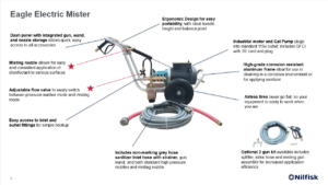 Eagle Electric Mister Disinfectant Delivery System